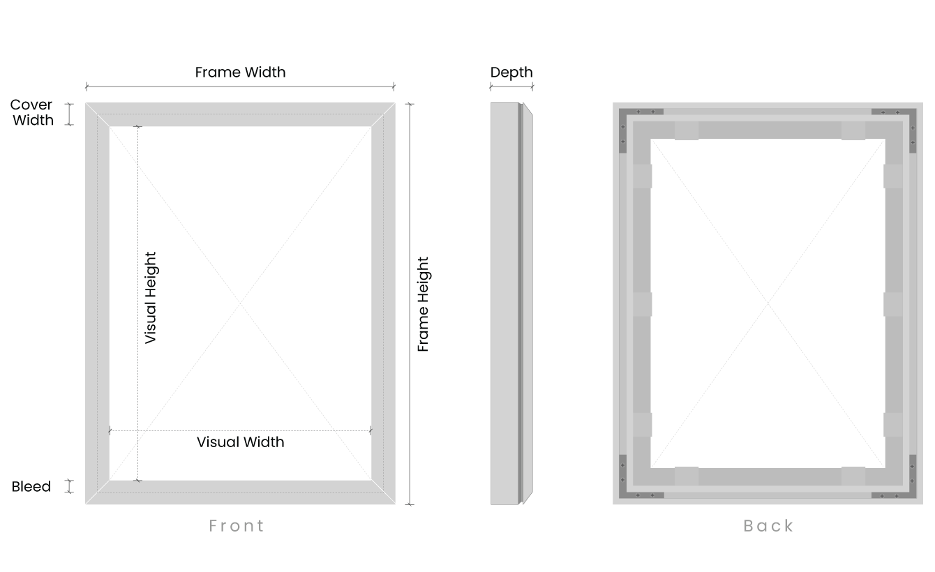 LT - Frame options