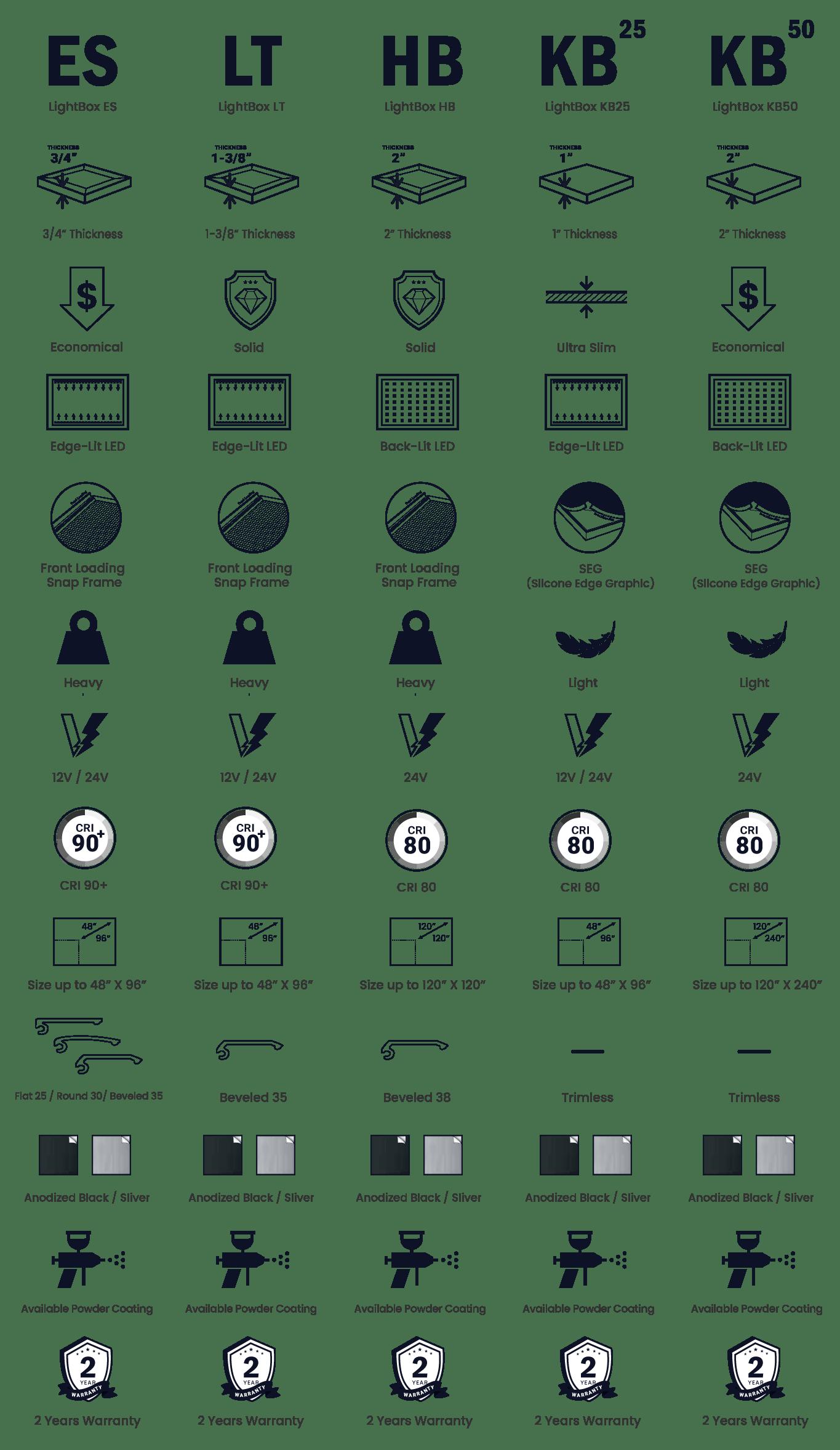 Lightbox_icon_table